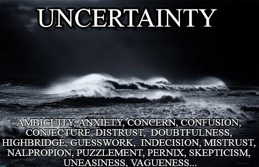 Image of Ocean of Uncertainty with definitions of meaning for Darlington Web Designers & Businesses